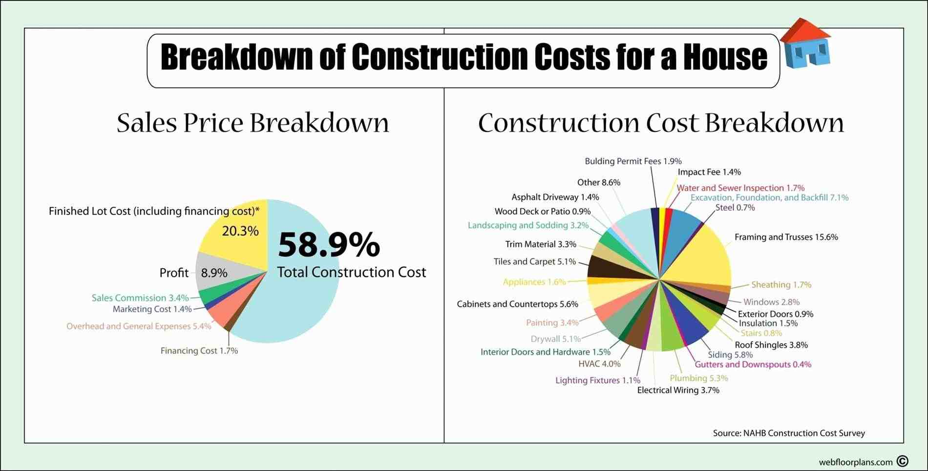Home Construction Expense Calculator Worksheet estimating spreadsheet template natural buff dog donation calculator lovely home renovation bud excel donation Home