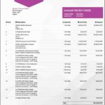 Product Price List Sales Report Template