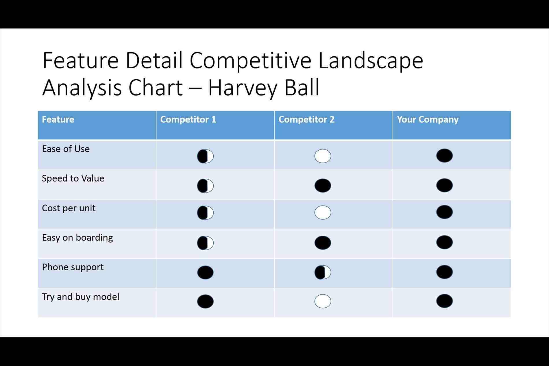 can do for you market Competitor Analysis Sheet analysis template procedure competitor can do for you xtensio how to create