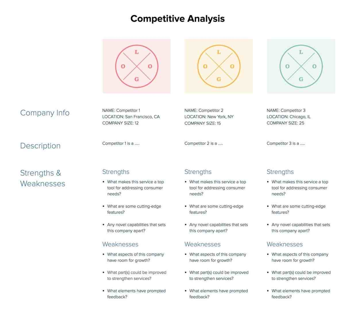 car Competitor Analysis Sheet sale contract payments references competitor analysis sheet performing a swot on your massage business performing Competitor