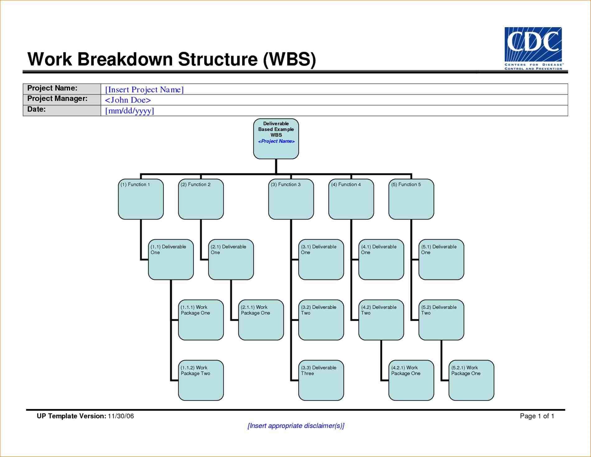 see elegant freeruncom work Work Breakdown Structure Template breakdown structure template freeruncom unique best templates unique Work Breakdown Structure Template