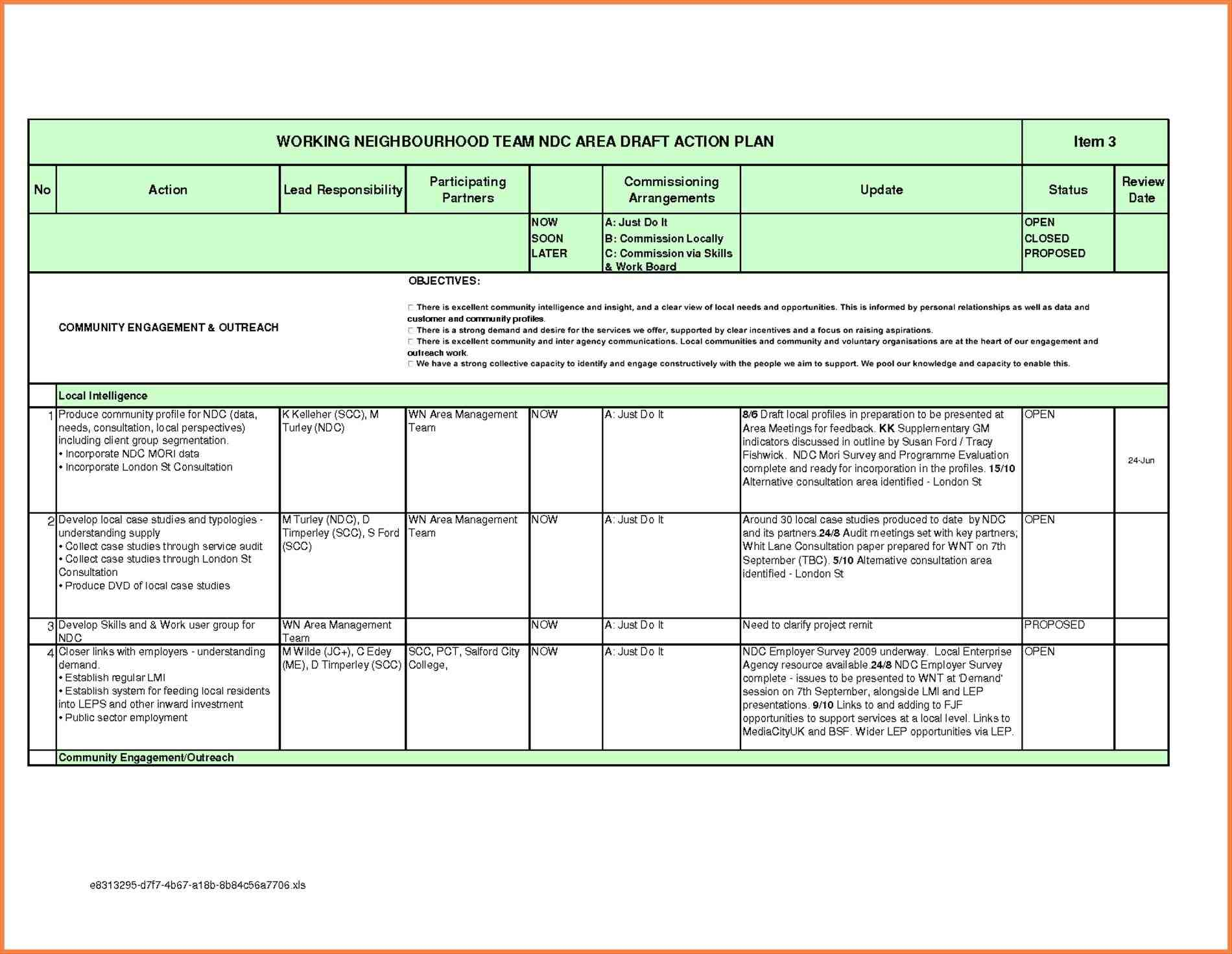 retail sales report template