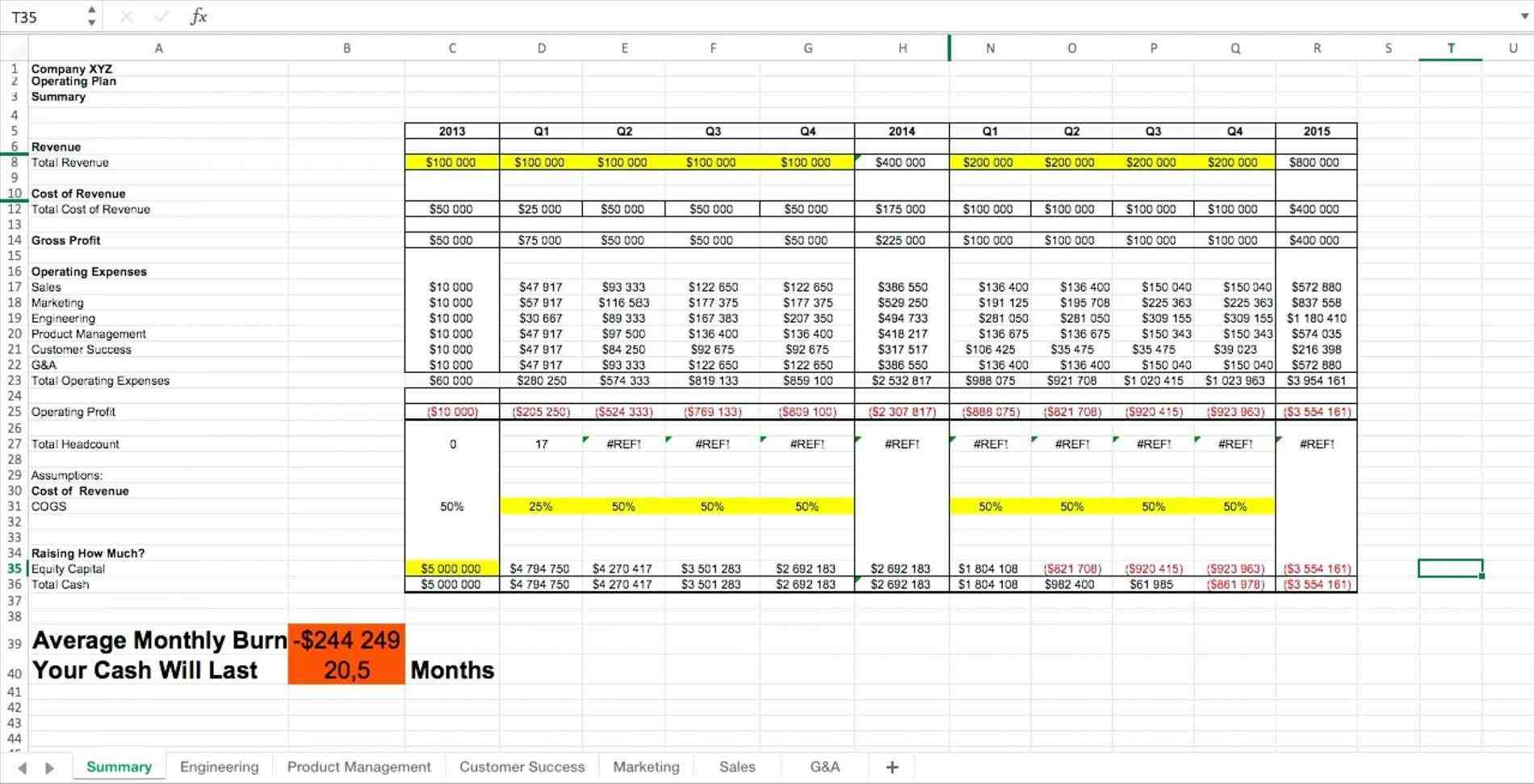Excel Dashboard Templates attendance planner and tracker free excel templates rhpinterestcom spreadsheet simple dashboard rhazposhcom spreadsheet Simple Excel Dashboard Templates templates