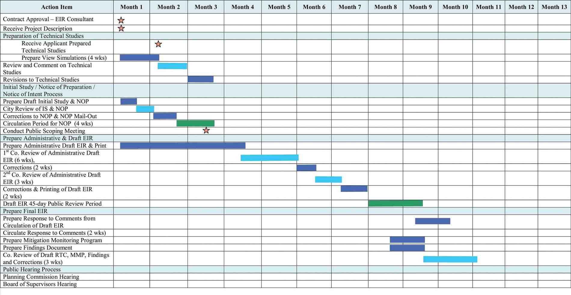 Free Download Gantt Chart Template For Excel gantt chart c program excel template rhkukkoblockcom microsoft free downloadrheasybusinessfinancenet microsoft Free Download Gantt