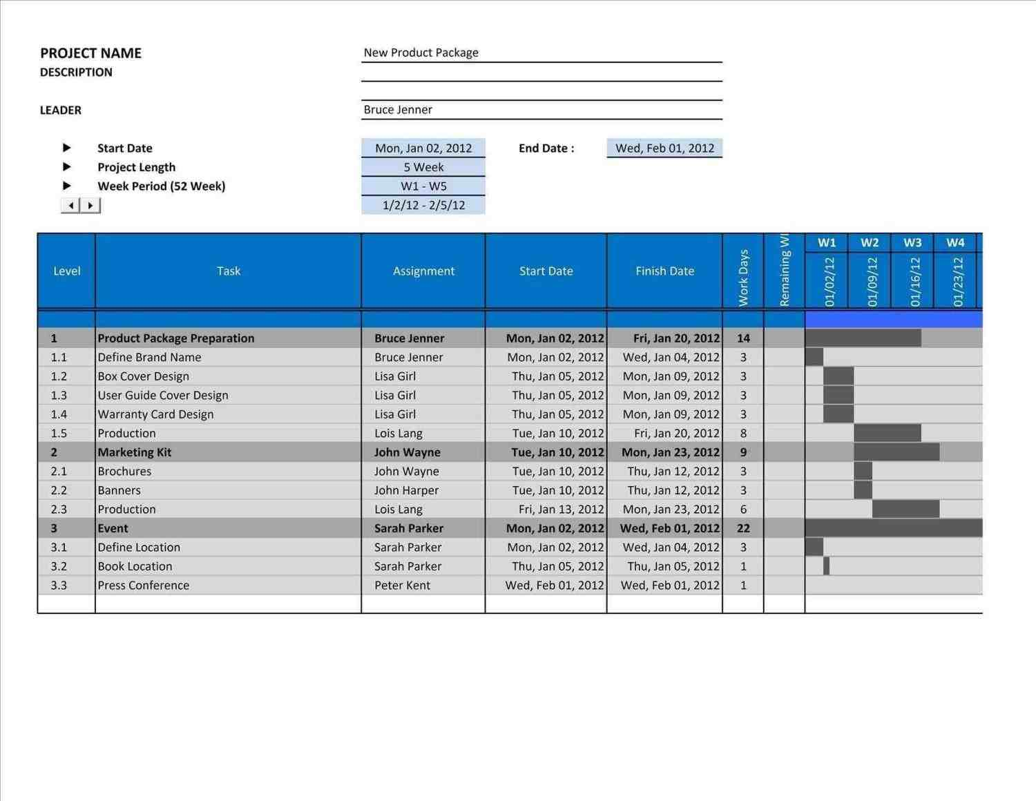 Template Excel 2007 gantt chart template for excel communities first rhcommunitiesfirstca this ueue use rhmayamokacom this Gantt Chart Template Excel 2007