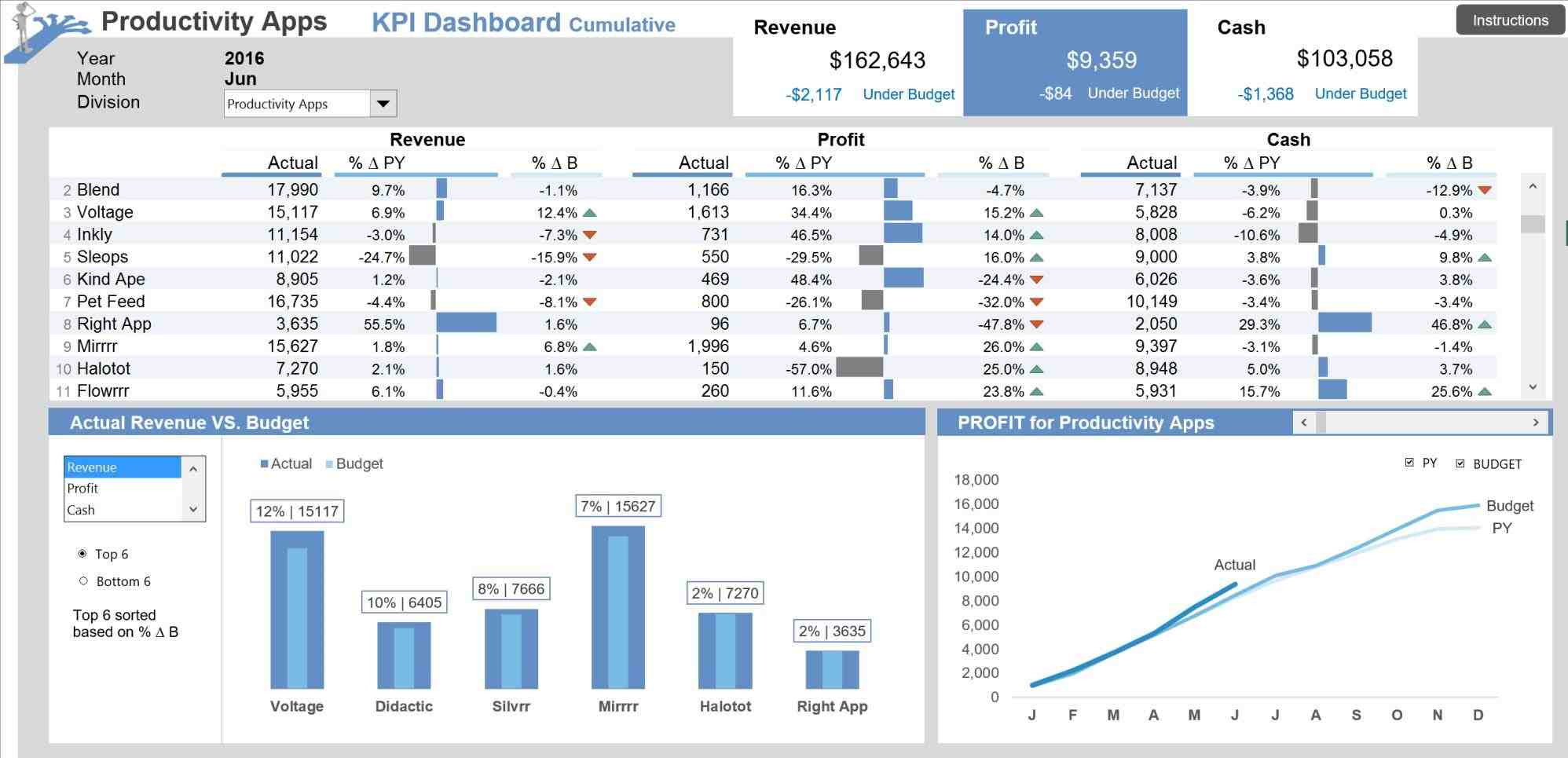 attendance planner and tracker free templates rhpinterestcom employee Kpi Dashboard Excel Template Free Download attendance planner and tracker free excel templates