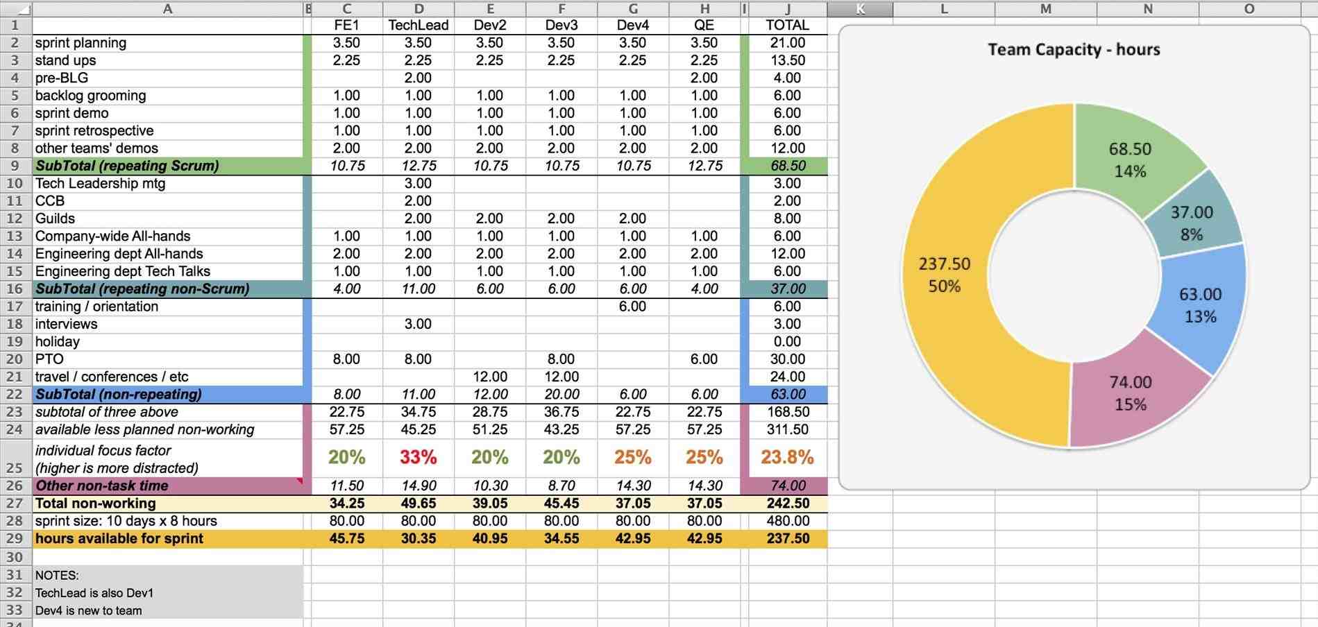 capacity Capacity Planning Excel Template Free planning template in excel spreadsheet qualadsrhqualadscom resource choice image templates rhalramiinfo resource Capacity Planning