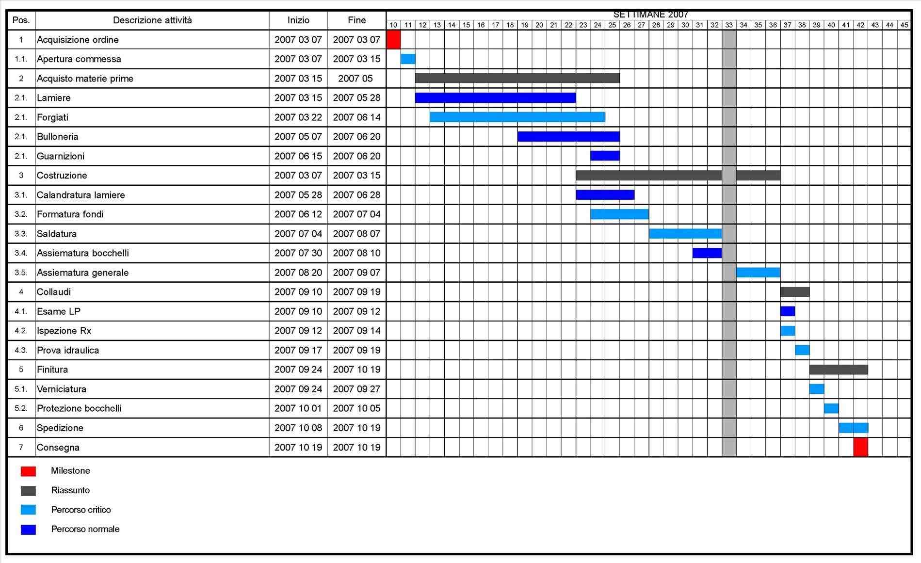 excel gantt chart template xls shefftunes tk