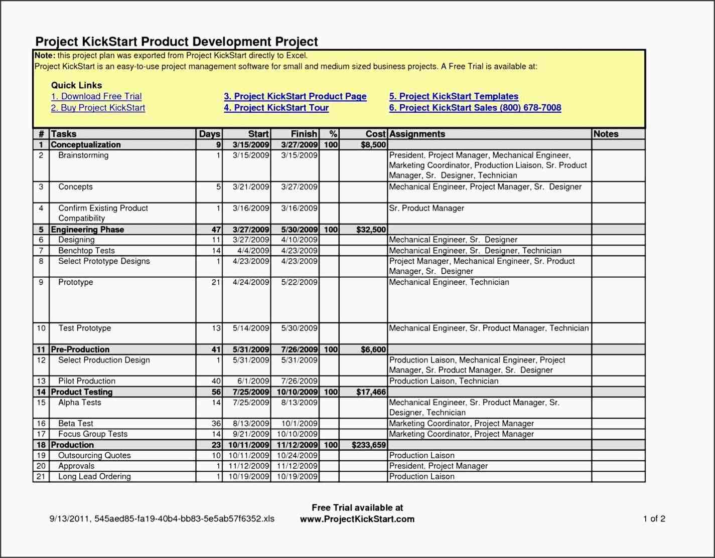 Project plan template excel gantt sample templates sample templates chart template for excel excelindorhexcelindocom day schedule in overview youtuberhyoutubecom day project plan template excel gantt maxwellsz