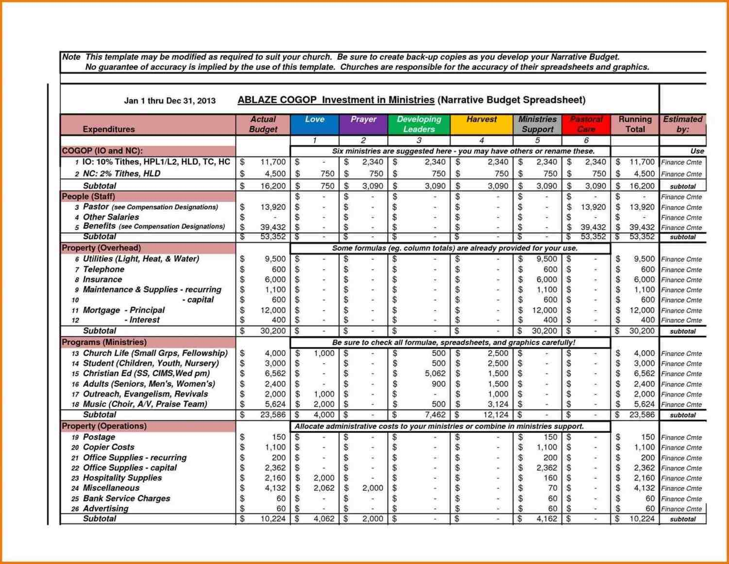 corporate Small Business Budget Template Excel budget template excel write happy endingrhwritethehappyendingcom small business creative portrayal spreadsheet rhideastockercom small Small