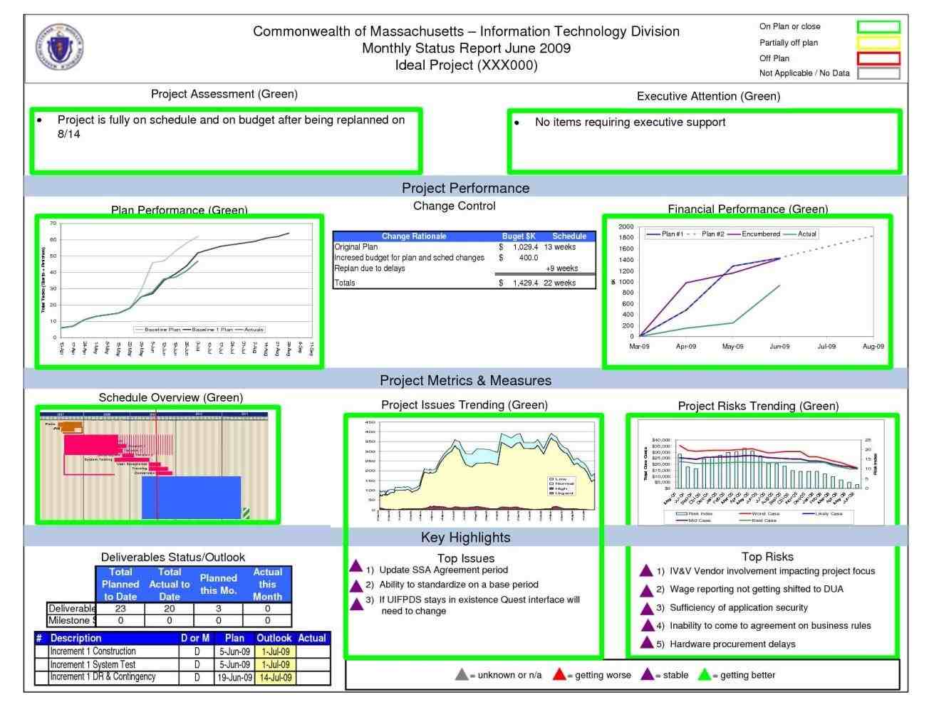 dashboard templates excel resumerhweeklyresumesco retail analysis sample for power bi take a tour rhdocsmicrosoftcom retail Simple Excel Dashboard Templates analysis sample