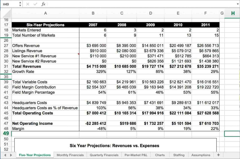 documentation rhritsoilcom expense report template free download sgwz beautiful rhexceltemplateus excel Financial Modeling Excel Templates expense report template free download sgwz