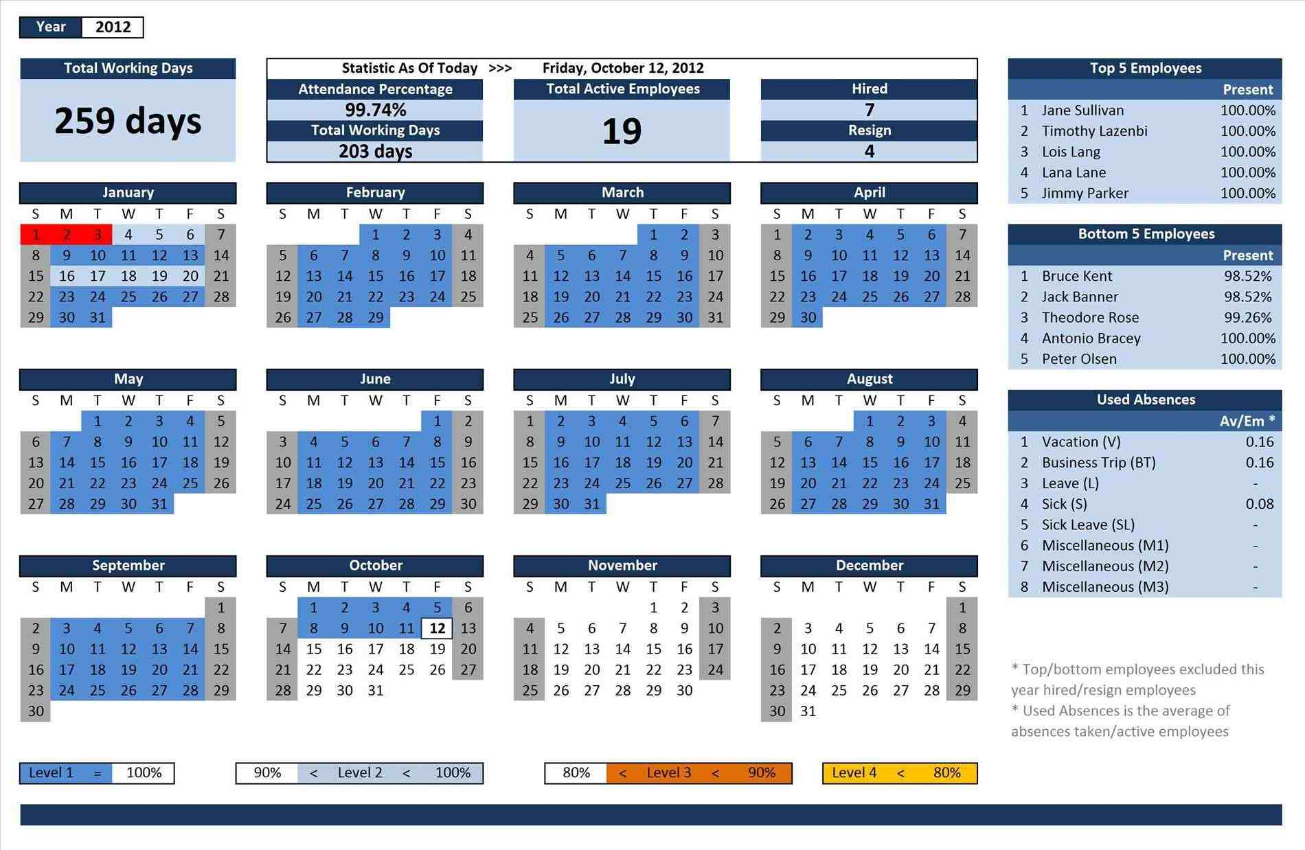 download and calendar rhmickelesca for exceltemplates rhexceltemplateus free Gantt Chart Template Excel 2007 gantt chart template for excel exceltemplates rhexceltemplateus and