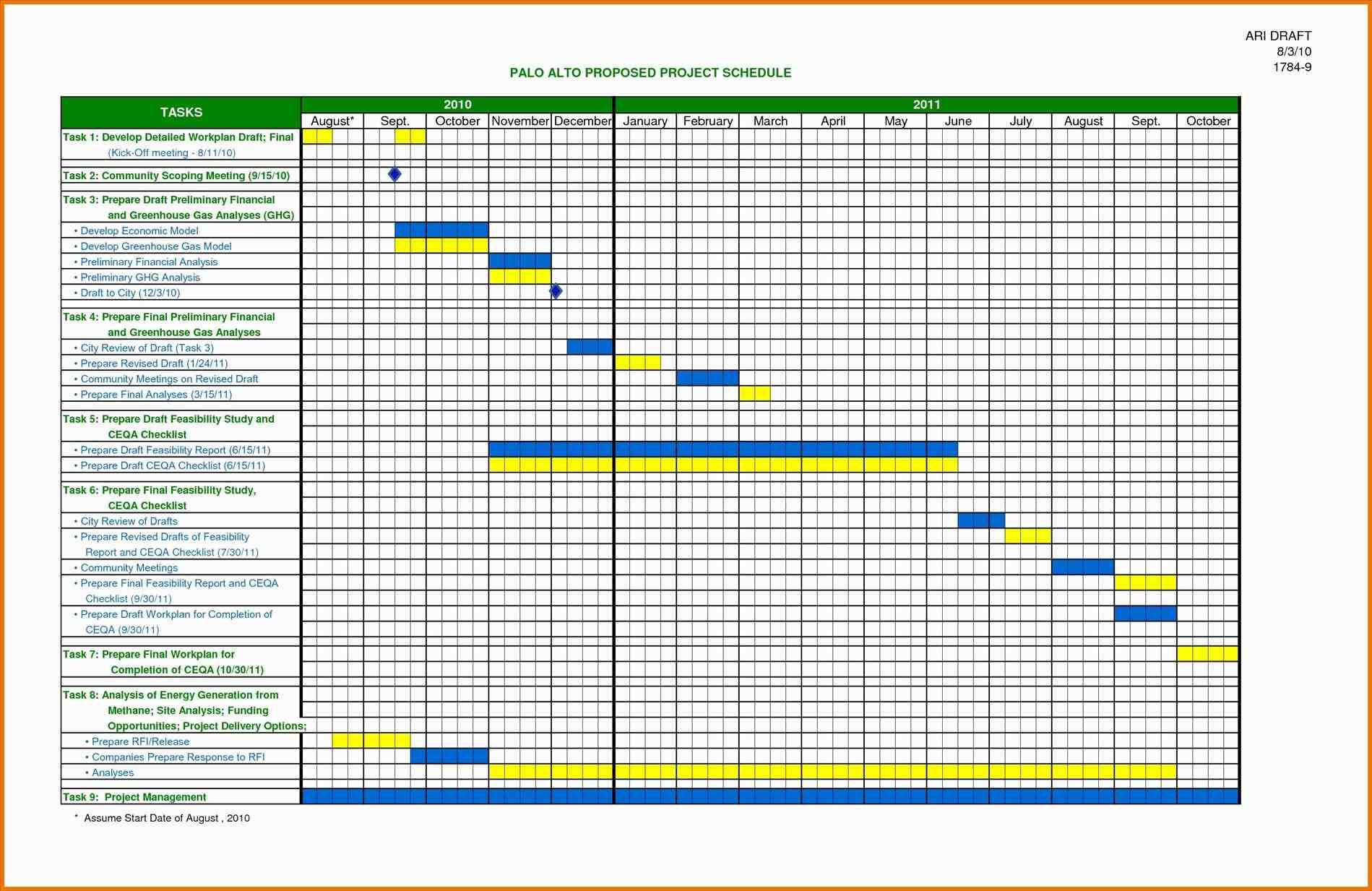 rhmickelesca best of free manpower rhzooryxus capacity Capacity Planning Excel Template Free planning template excel best of free manpower rhzooryxus production