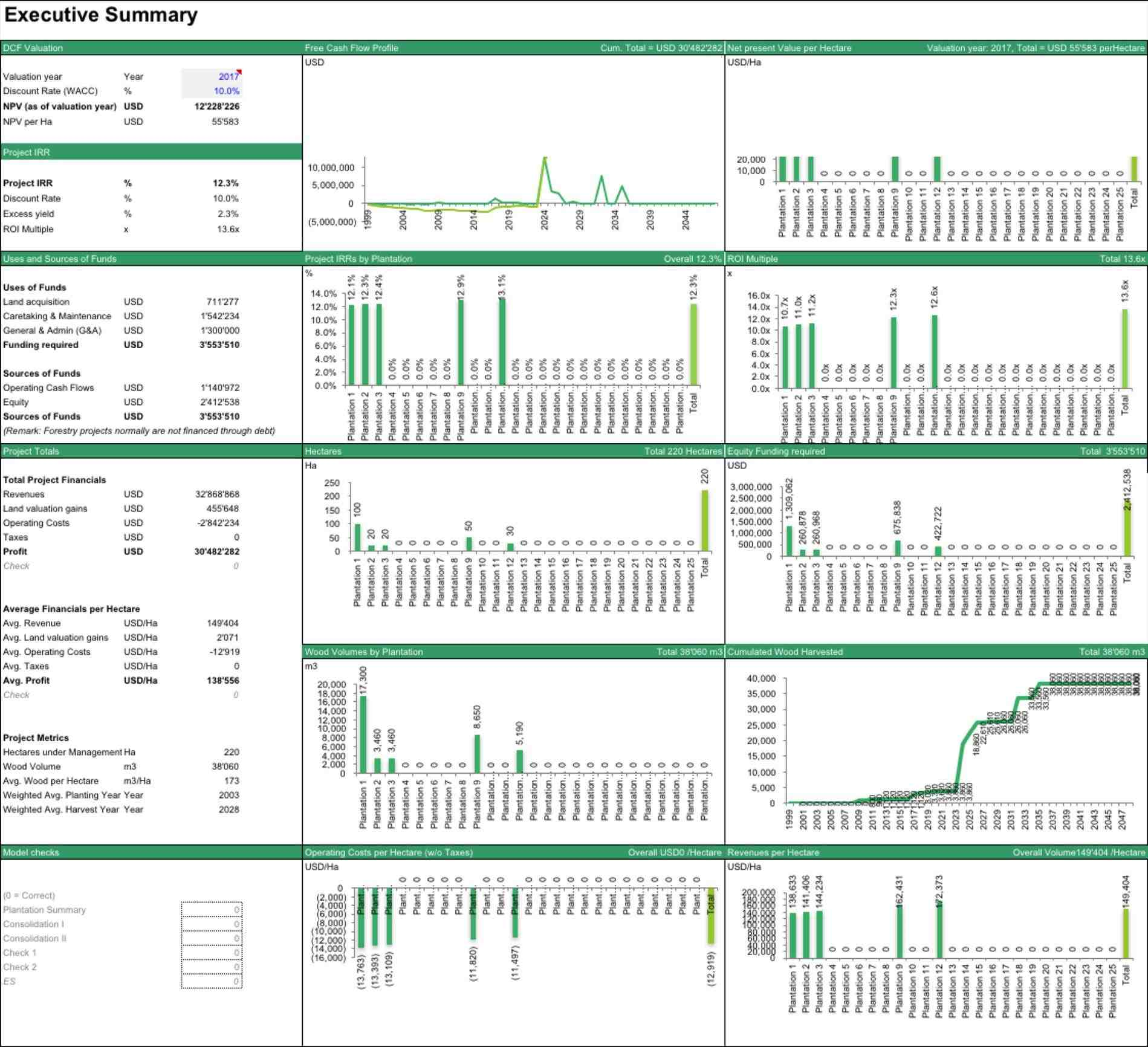 rhpinterestcom valuation excel template choice image templates example free rhalramiinfo valuation Financial Modeling Excel Templates excel template choice image templates example
