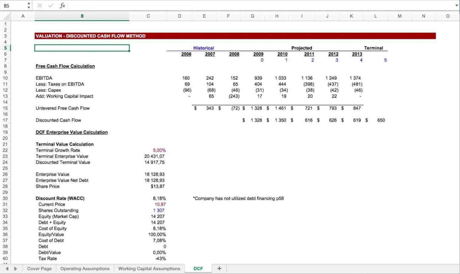 vs fcfe excel model eloquens leveraged buyout lbo rhwritethehappyendingcom vs Discounted Cash Flow Excel Template fcfe valuation excel model eloquens leveraged