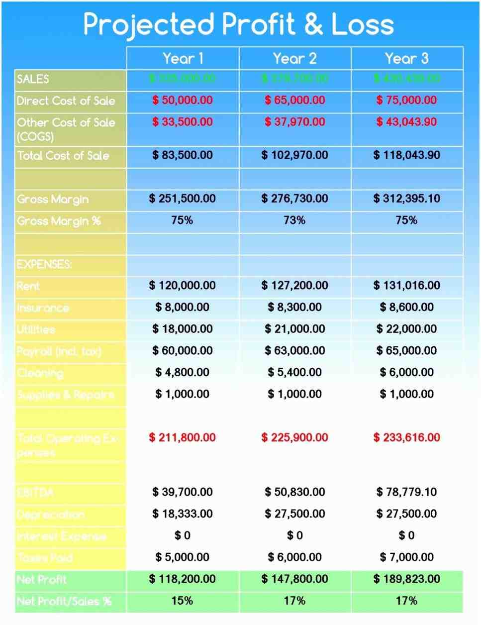 worth template images salary certification free training rhtransexpressco excel gallery templates example downloadrhalramiinfo net Net Worth Excel Template worth excel template