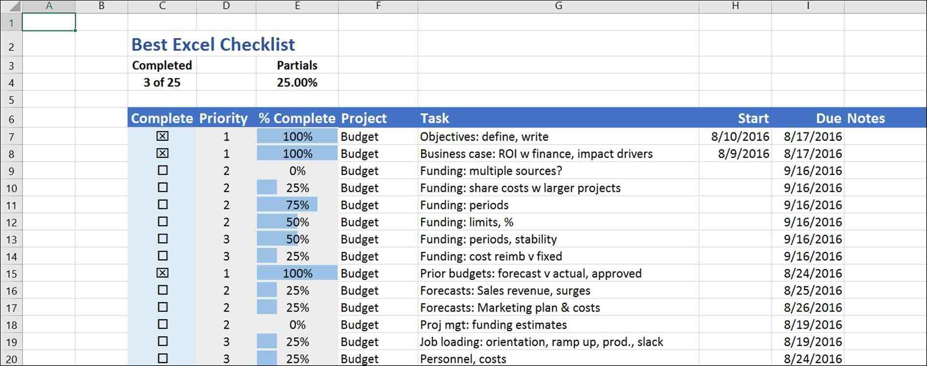 the best excel checklist critical to successrhcriticaltosuccesscom the Top 4 Free Issue List Templates best excel checklist critical to successrhcriticaltosuccesscom