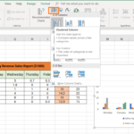How To Do A Sales Report In Excel