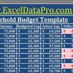 Household Budget Categories Template